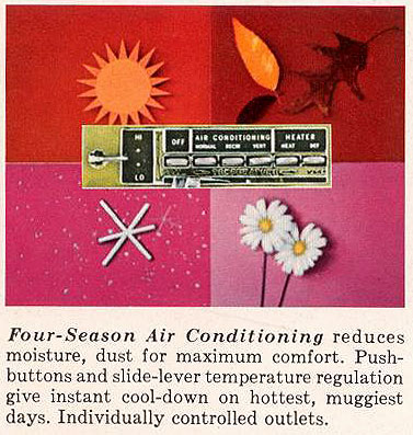 1965 Oldsmobile Air Conditioning
